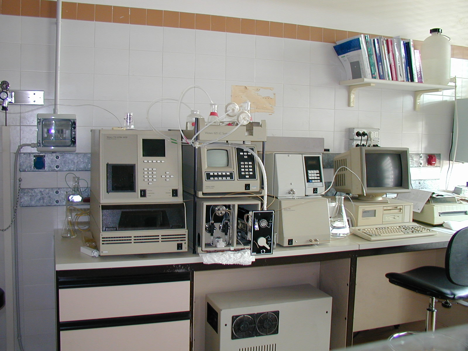 Chromatography in HPLC